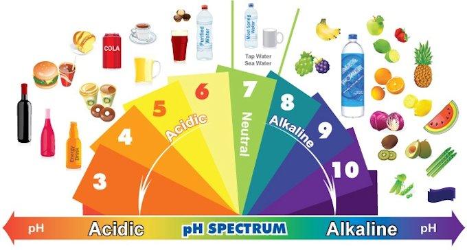 pH waardes van voedselproducten